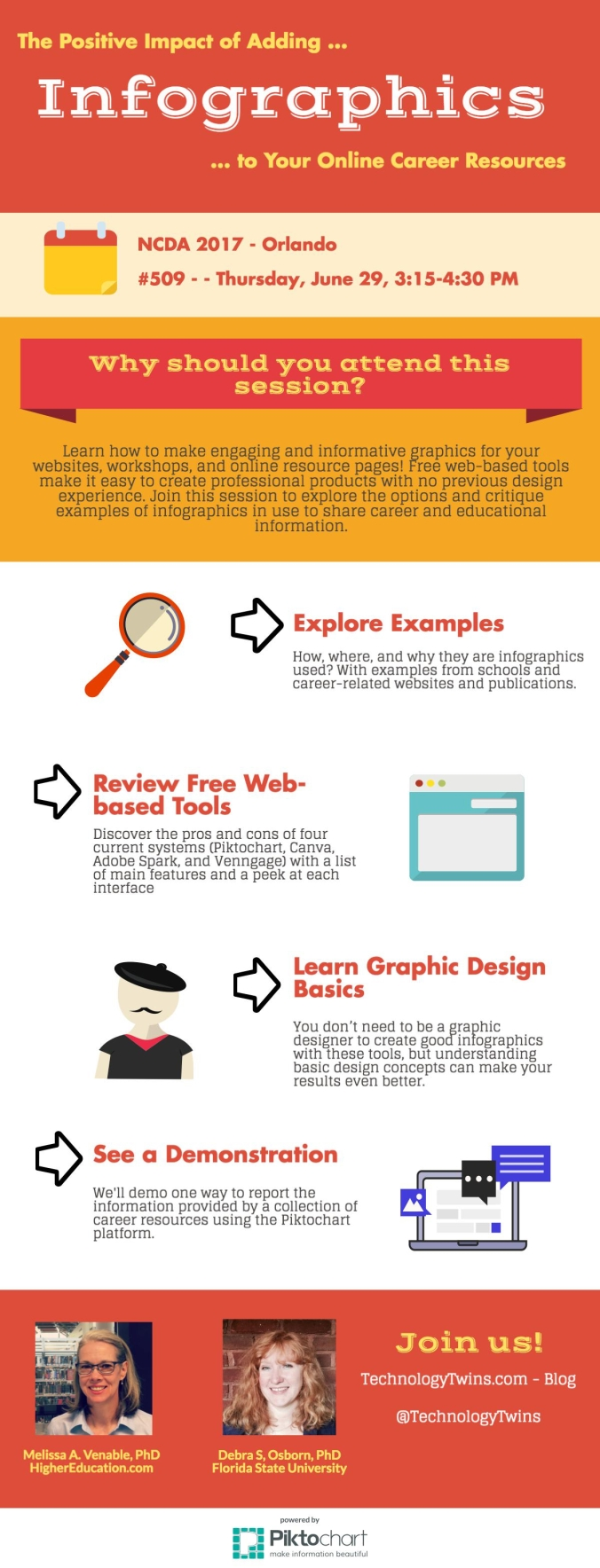 Infographics-Session509-NCDA2017